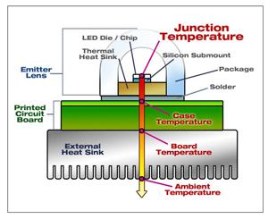 Industrijsko Osvetljenje Reflecta Led Industrijska Led